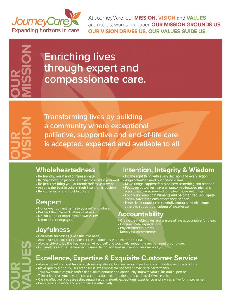 journeycare-mission-vision-values